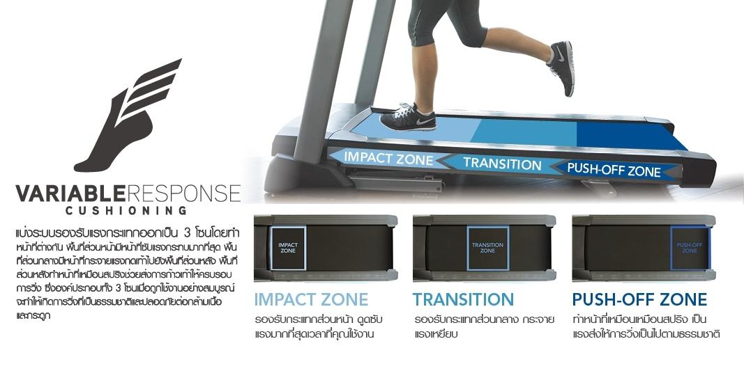 Tempo Treadmill T81 ลู่วิ่งไฟฟ้า ลู่วิ่งไฟฟ้าในบ้าน อุปกรณ์ฟิตเนสและกีฬา