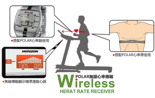 Horizon Treadmill Elite T7.1 ลู่วิ่งไฟฟ้า Horizon ลู่วิ่งไฟฟ้าฟิตเนส